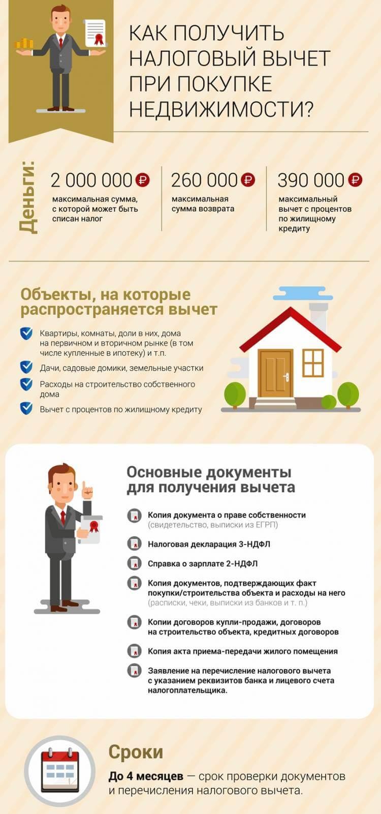 Возврат налога с покупки квартиры пенсионерам в 2017 году новый закон 2017