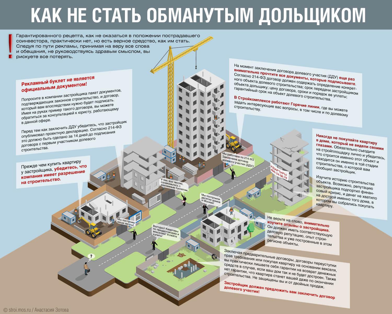 Изображение - Как проверить застройщика при покупке квартиры в долевое строительство kak-proverit-zastrojshhika-2