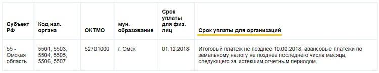 Штрафы за тахографы с 1 января с 2019 года